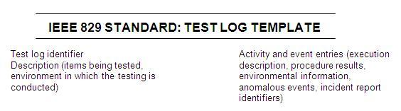IEEE 829 STANDARD TEST LOG TEMPLATE Test Monitoring