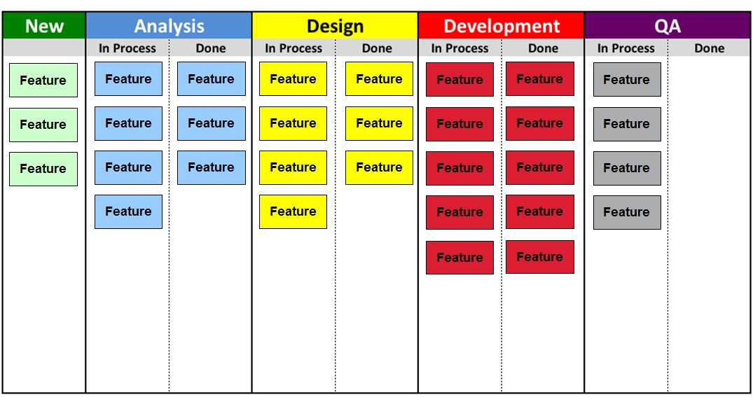 What are Agile Software Development approaches? Scrum, Kanban, XP ...