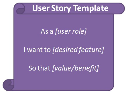 What is user story template in agile software development for As a user i want user story template